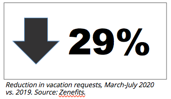 time-off-requests-workers-3000-companies-zenefits
