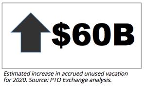 60B-increase-accrued-PTO-liability