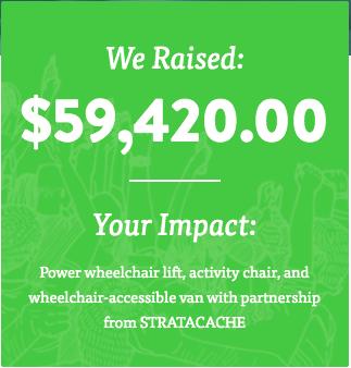 stratacache-chive-charities-envera-amount-raised-pto-exchange